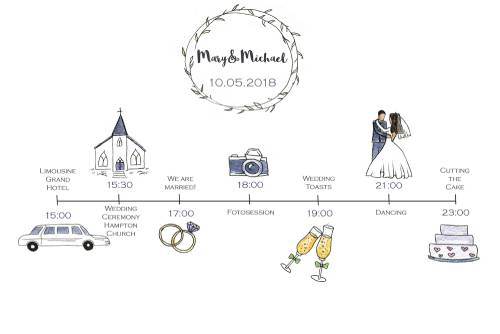 Love chronology wedding invitation
